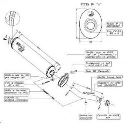 Marmitte - Impianto gas scarico
